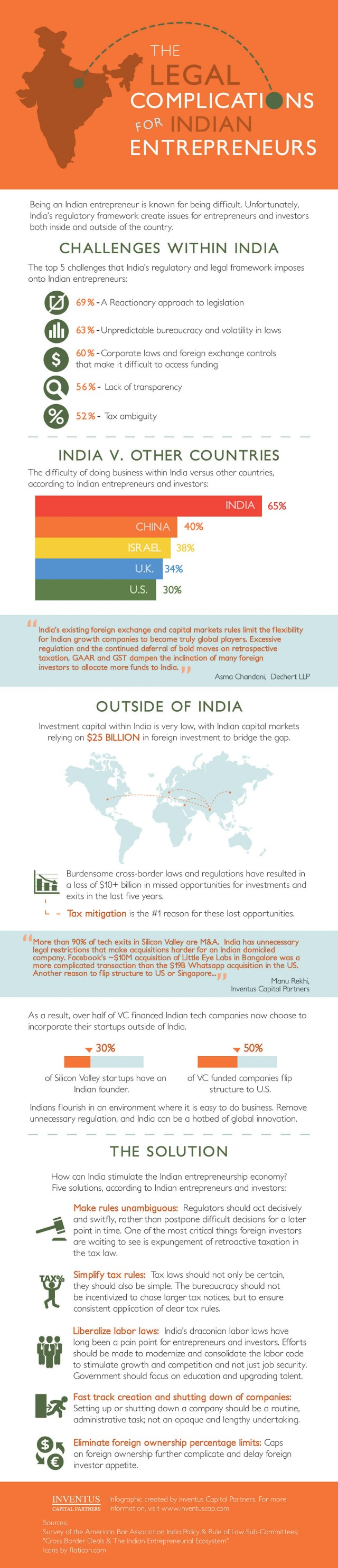 Legal-Challenges-India-v4_s